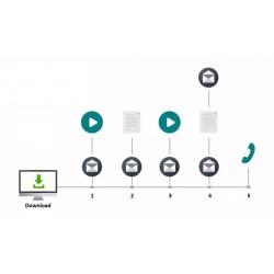 Automatização de Marketing Subscrição Mensal