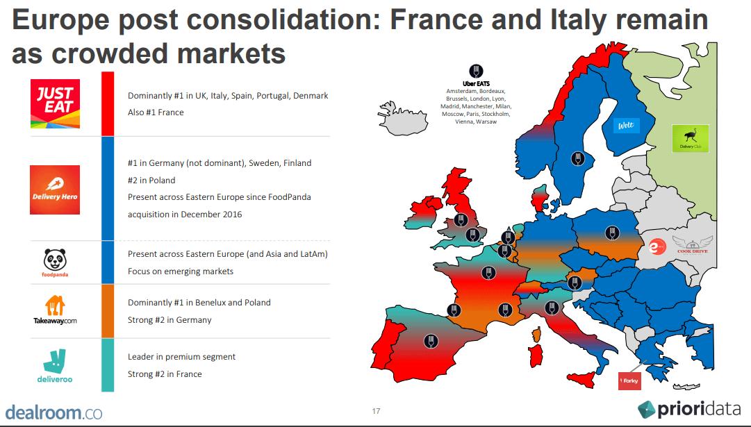 Europa delivery statistics 2020