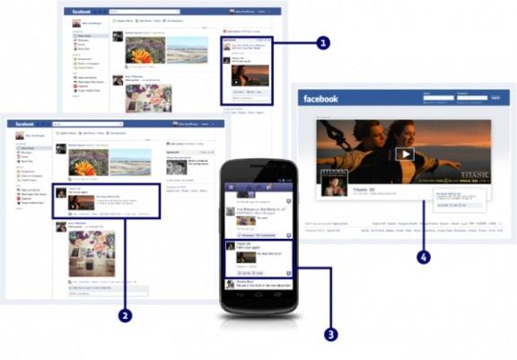 Publicidade online no facebook